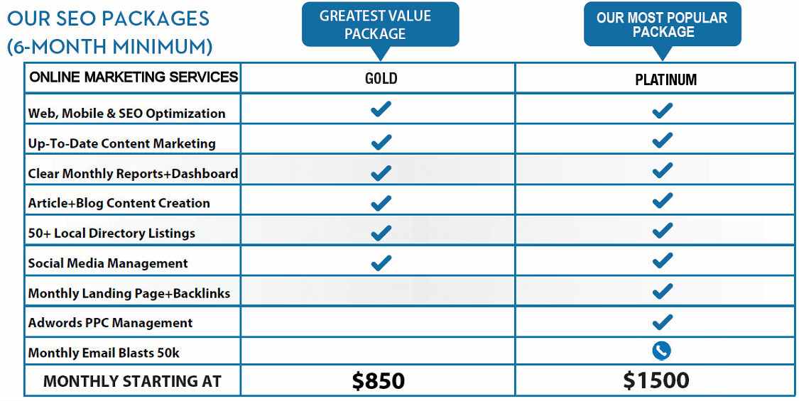 Our Pricing List